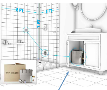 How Does A Steam Shower Work.Home Steam Showers 101