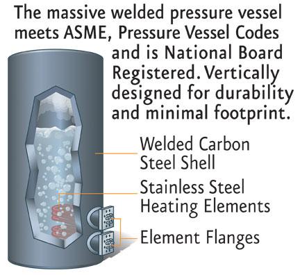 MrSteam Pressure Vessel Illus