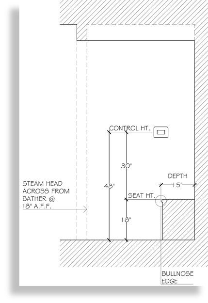 Where Is The Steam Control Most Accessible?
