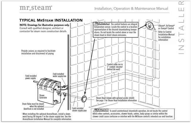 Learning About Steam Systems and Steam Installation