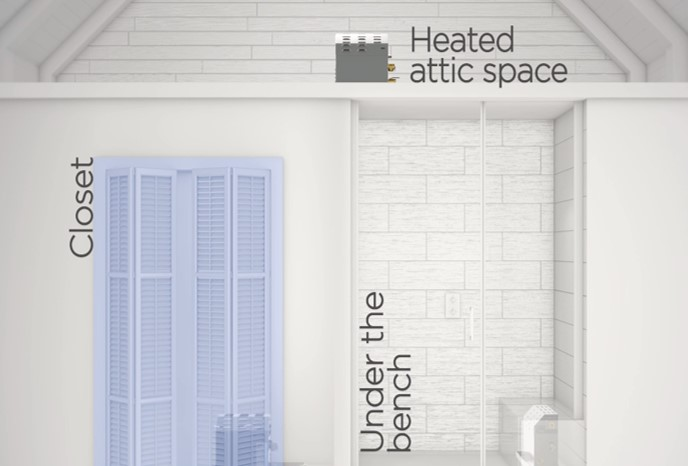 You need to prepare a fully accessible area for the generator, along with any SteamTherapy components
