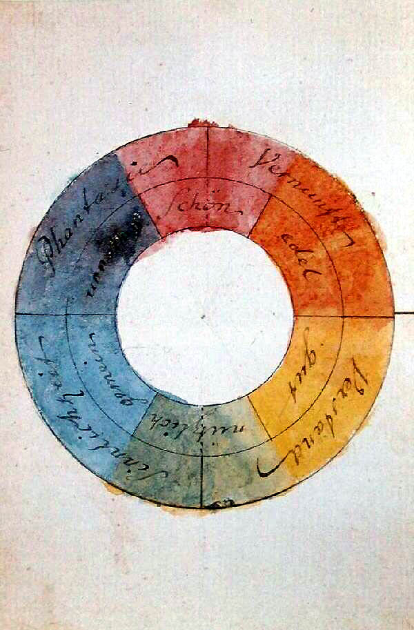 Geothe's symmetric colour wheel with 'reciprocally evoked colours'