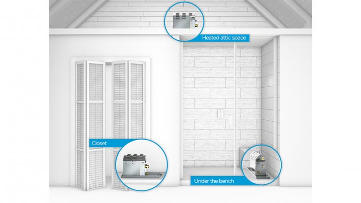 Guidance on where to locate a steam generator