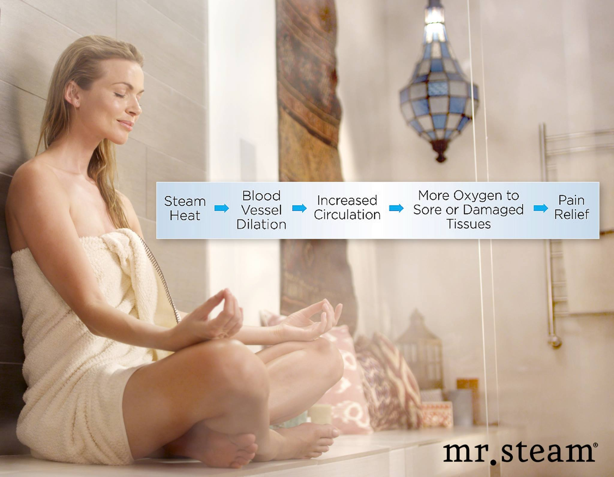 SteamTherapy: The Ultimate Solution For Feeling Good