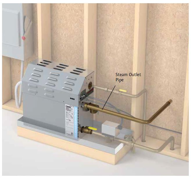 Steambath system installation guidelines builders (350x325)